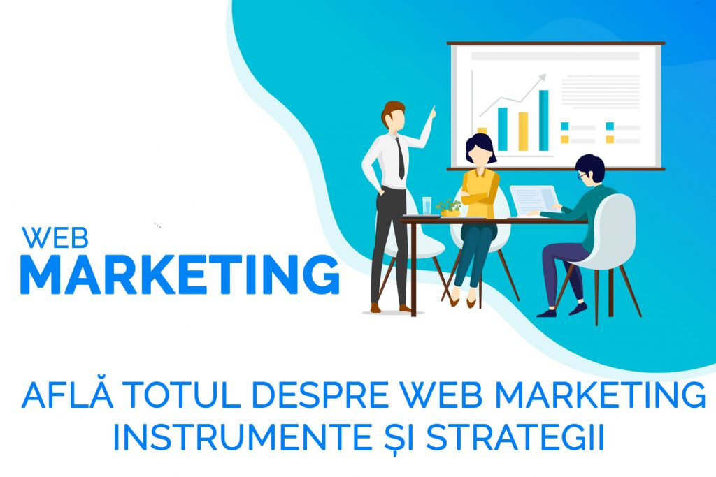 web marketing – marketing digital – markeging online – afla totul despre instrumente si strategii de marketing – agentie marketing timisoara – Inkon Marketing Agency